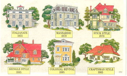 Architectural Styles Guide Residential
