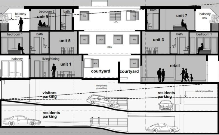 Archizen Architects Designing Dual Occupancy Townhouses