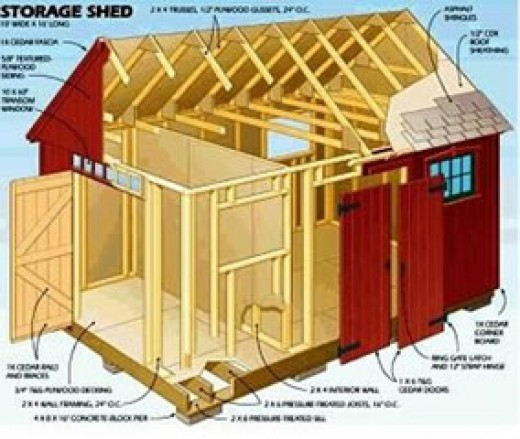 Backyard Shed Design Diy Plans