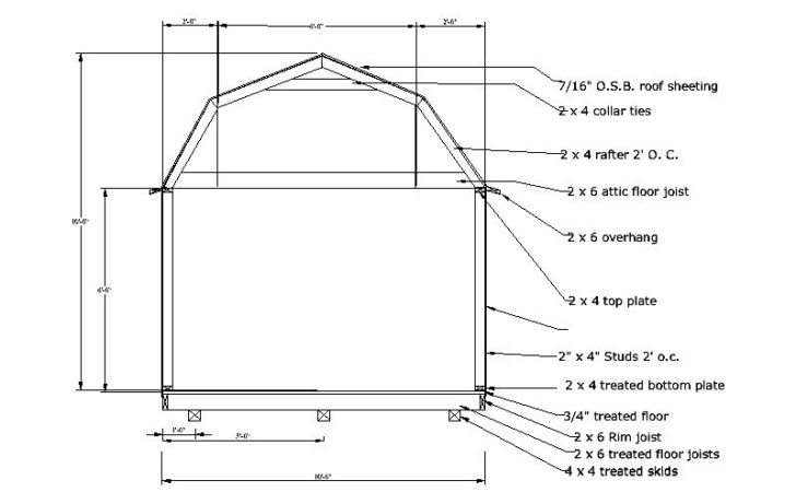 Barn Shed Plans Why Cheap Worth Second