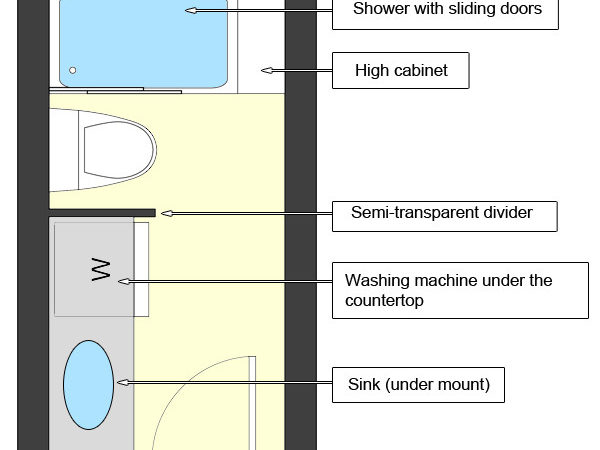 Bathroom Layouts Best Cars Reviews