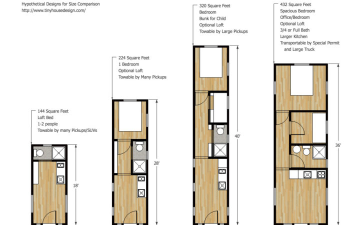 Beautiful Tiny House Trasonsauntynan Pinterest