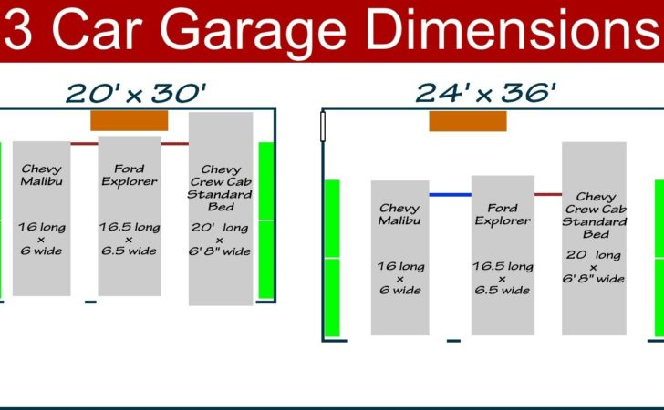 Best Two Car Garage Cars Reviews