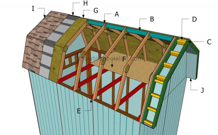 Build Gambrel Roof Shed Howtospecialist