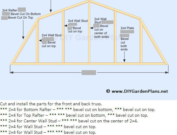 Build Gambrel Shed Roof