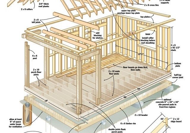 Build Your Own One Room Cabin Less Than