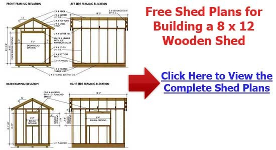 Build Your Own Shed Plans Make Sure Right