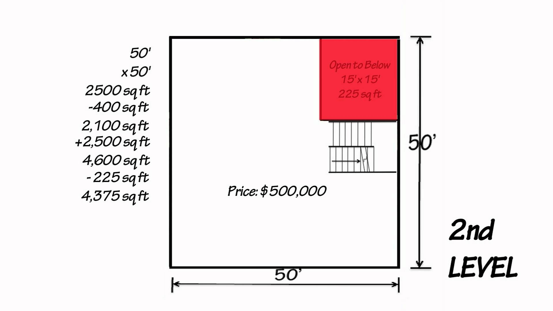 Calculate Square Footage Home