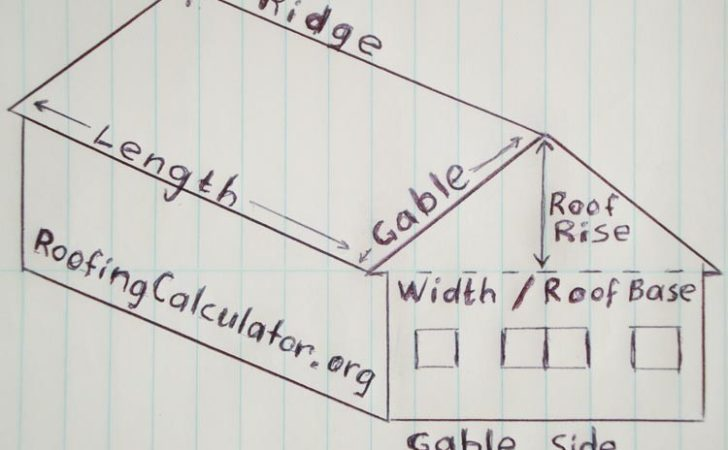Calculate Square Footage Roof Different