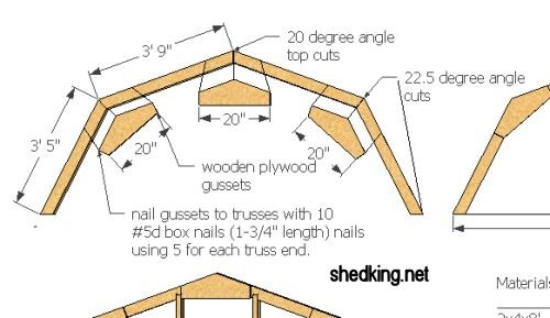 Can Gambrel Roof Have Outer Instead Inner Supports