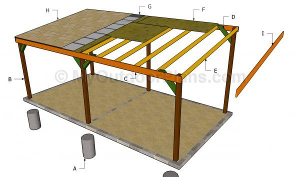 Carport Plans Myoutdoorplans Woodworking
