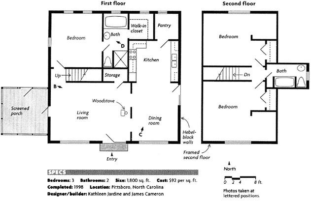 Concrete House Plans Small Block Homes