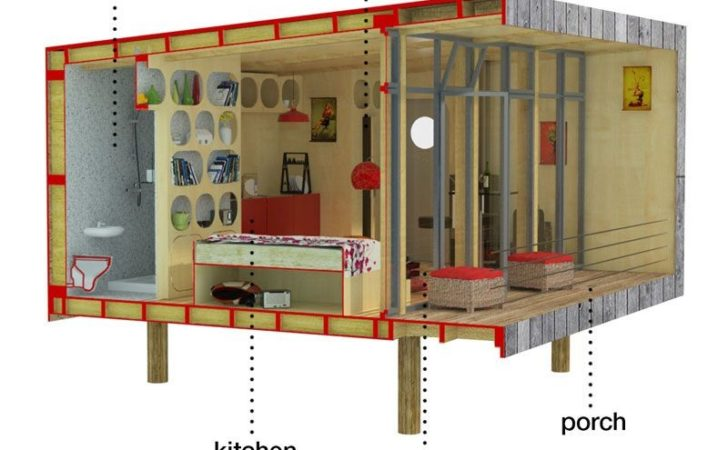 Contemporary Small House Plans