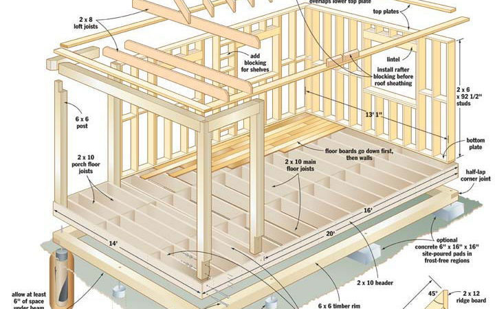 Cool Cabin Plans