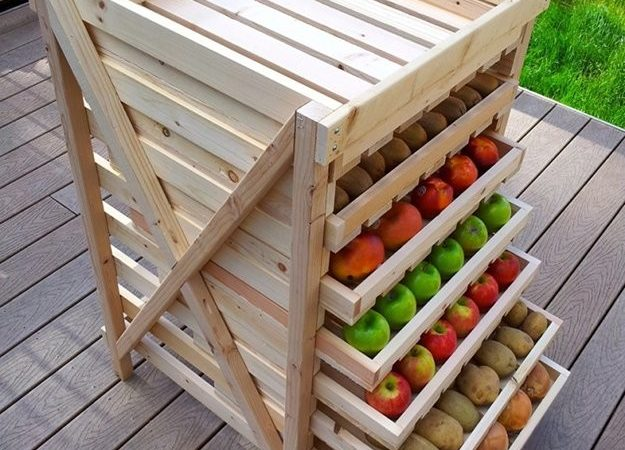 Cool Homesteading Diy Projects Preppers