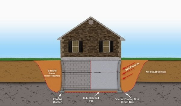 Crack Repair Traditional Poured Foundation Accu Dry