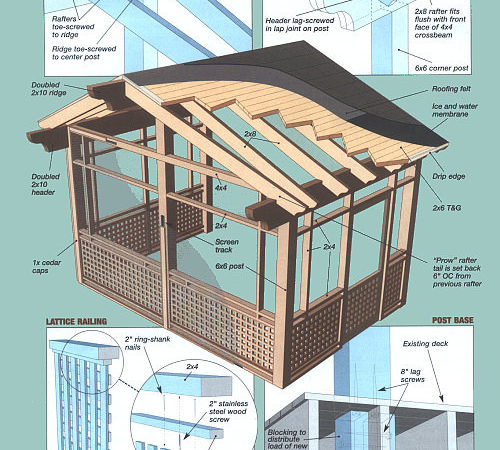 Create Screened Porch Out Deck