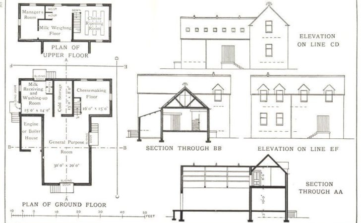 Dairy Factory Plan Elevation Section Milk Receiving Depot