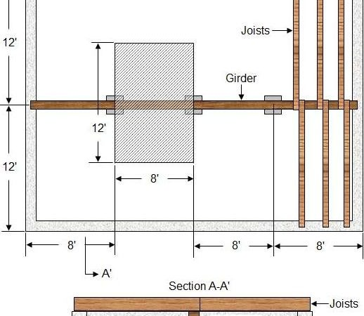 Design Girder Beam Part