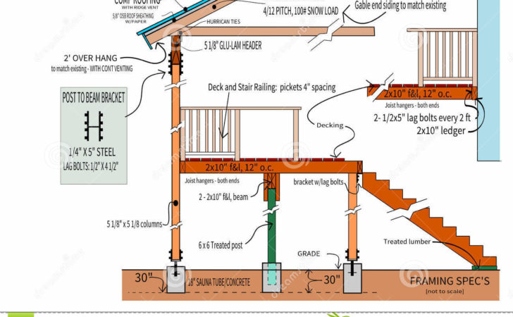 Detail Plans Covered Deck Vector