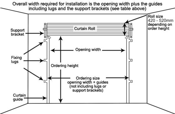 Determine Perfect Garage Door Sizes Elliott