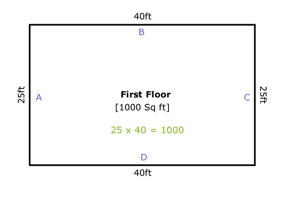 Determining Square Footage House Part