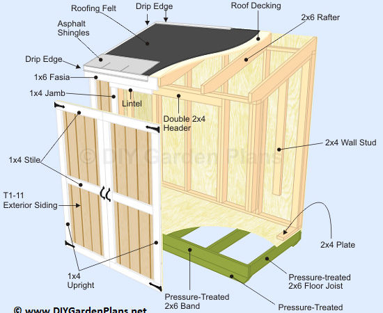 Diy Lean Shed Material Cut List