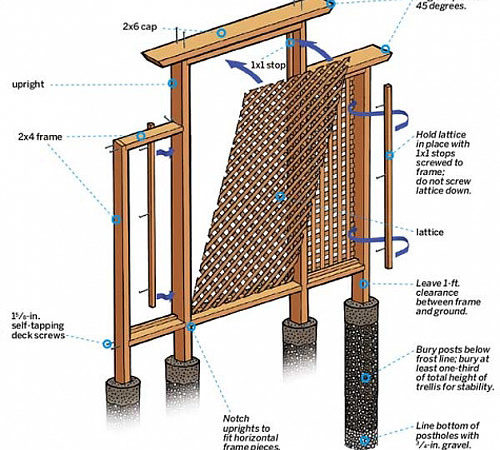 Diy Make Trellis Your Climbers Quiet Corner