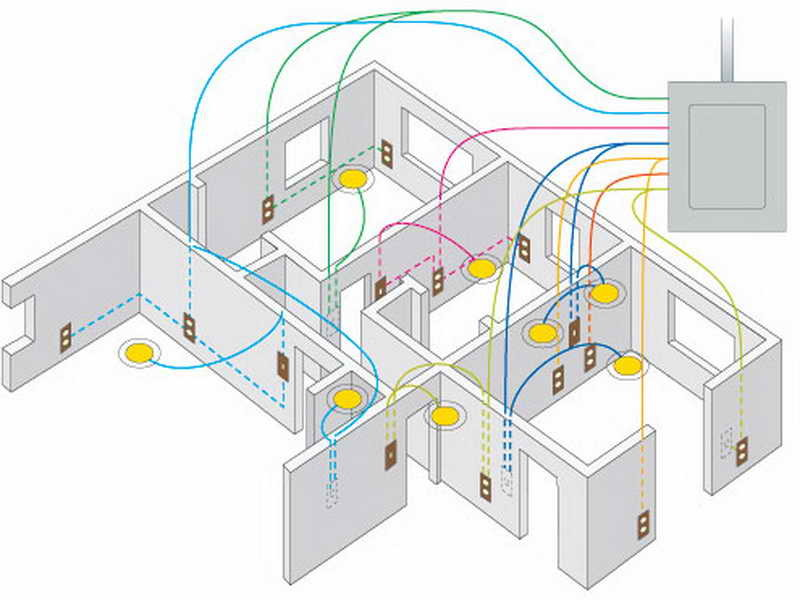 Electricity Smart House Electrical Wiring