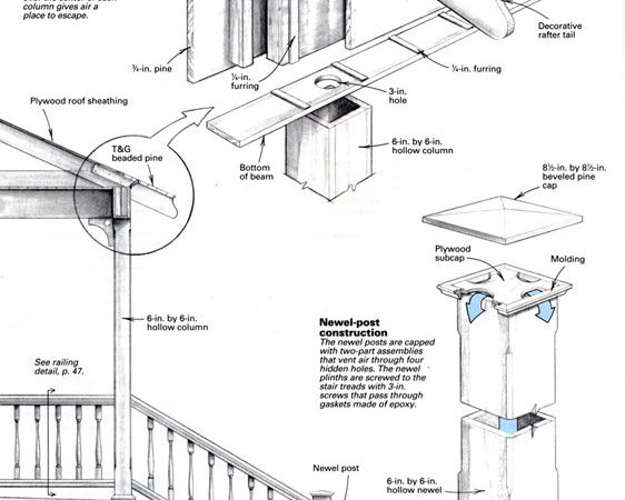 Front Porch Roof Framing Details Decks Porches