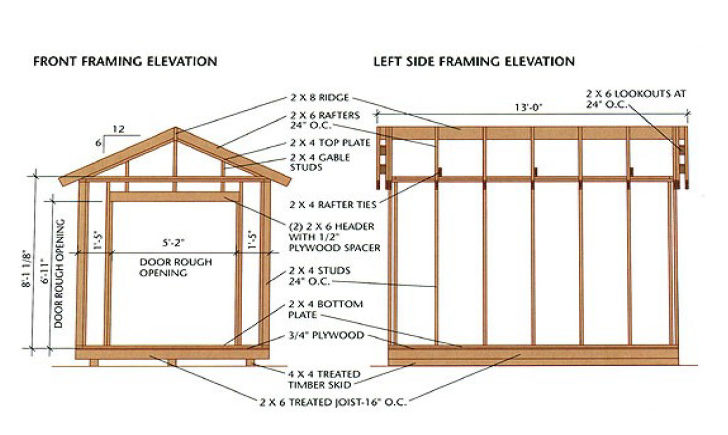 Gable Roof Shed Plan Diy Woodworking Plans