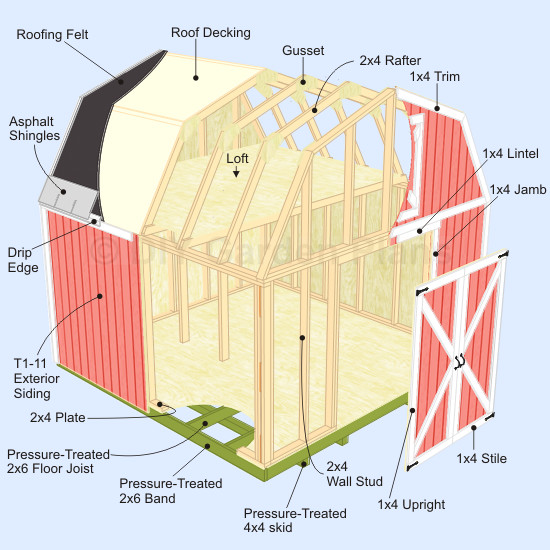 Gambrel Barn Shed Plans Loft