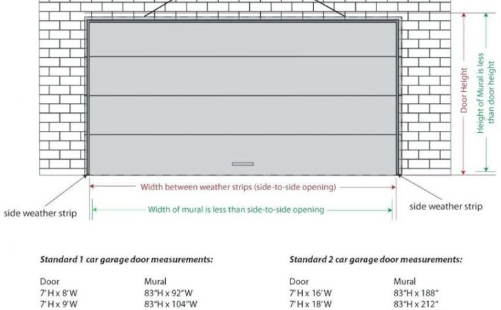Garage Door Sizes Standard