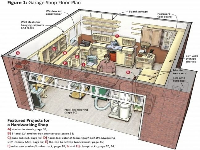 Garage Workshop Design Neiltortorella