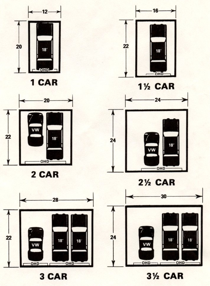 Garages Layouts Abc Garage