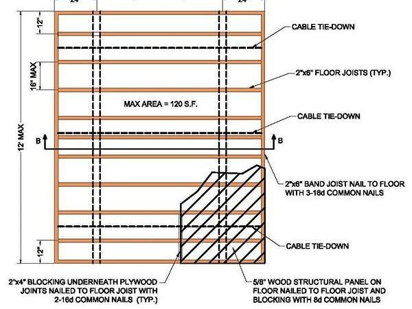 Garden Shed Plans Blueprints Durable Wooden