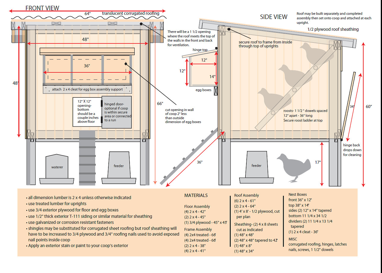 Home Depot Chicken Coop Plans Eco House