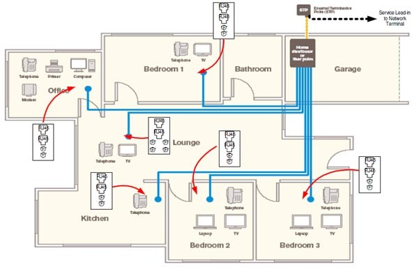 Home Electric Wiring Diy Improvement Tips Ideas