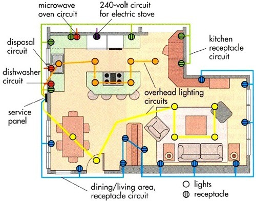 Home House Electrical Circuit Symbols Design Layout