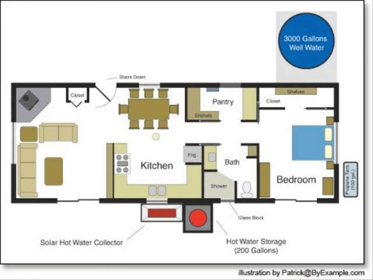House Plan Home Design Style