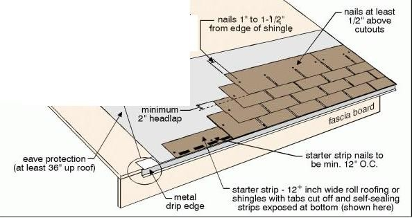 Install Shingles Diagram Music Search Engine