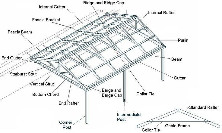 Pdf Woodwork Pitched Roof Pergola Plans Diy