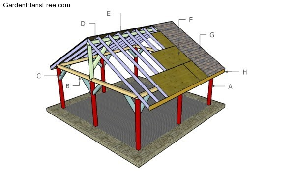 Picnic Shelter Building Plans Find House Dog