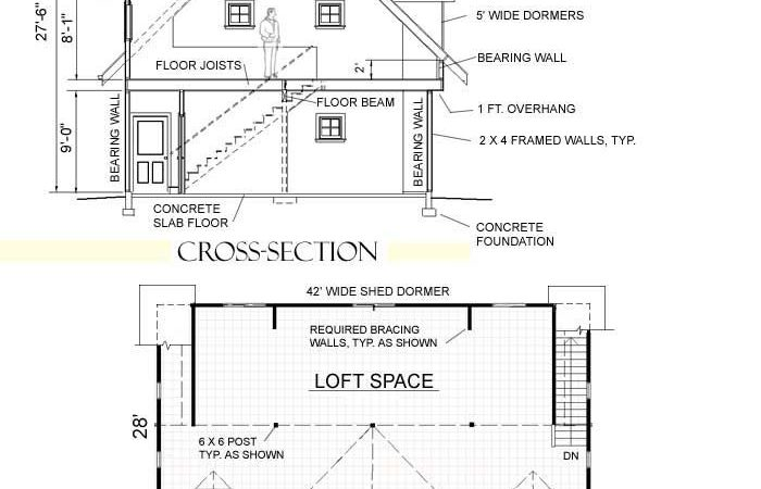 Possible Garage Temporary Housing While Our Dream Home