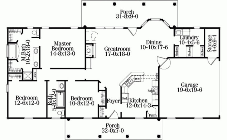 Rectangle Single Level House Plans Eplans Colonial