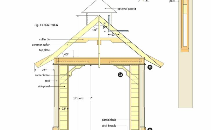 Rectangular Gazebo Plans Ideas