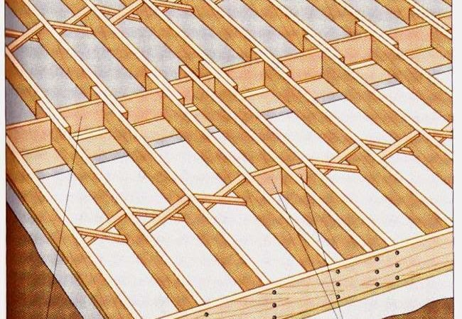 Residential Roof Floor Framing Systems Part