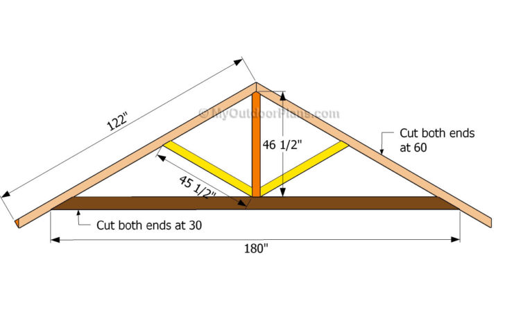 Roof Truss Types Google Search Structure Trusses