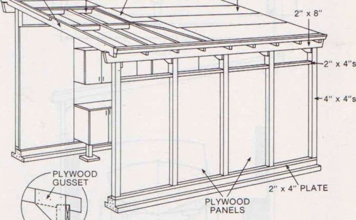 Shed Roof Garage Plans Building Flat Pitch