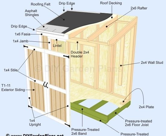 Sheds Ottors Build Small Lean Storage Shed Guide